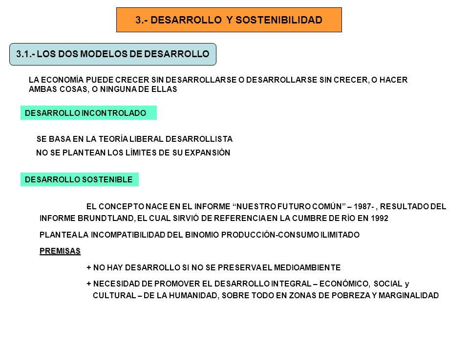 3.- DESARROLLO Y SOSTENIBILIDAD 3.1.- LOS DOS MODELOS DE DESARROLLO LA ECONOMÍA PUEDE CRECER SIN DESARROLLARSE O DESARROLLARSE SIN CRECER, O HACER AMBAS COSAS, O NINGUNA DE ELLAS DESARROLLO INCONTROLADO SE BASA EN LA TEORÍA LIBERAL DESARROLLISTA NO SE PLANTEAN LOS LÍMITES DE SU EXPANSIÓN DESARROLLO SOSTENIBLE EL CONCEPTO NACE EN EL INFORME NUESTRO FUTURO COMÚN – 1987-, RESULTADO DEL INFORME BRUNDTLAND, EL CUAL SIRVIÓ DE REFERENCIA EN LA CUMBRE DE RÍO EN 1992 PLANTEA LA INCOMPATIBILIDAD DEL BINOMIO PRODUCCIÓN-CONSUMO ILIMITADOPREMISAS + NO HAY DESARROLLO SI NO SE PRESERVA EL MEDIOAMBIENTE + NECESIDAD DE PROMOVER EL DESARROLLO INTEGRAL – ECONÓMICO, SOCIAL y CULTURAL – DE LA HUMANIDAD, SOBRE TODO EN ZONAS DE POBREZA Y MARGINALIDAD