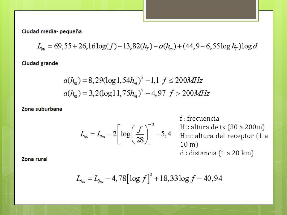 f : frecuencia Ht: altura de tx (30 a 200m) Hm: altura del receptor (1 a 10 m) d : distancia (1 a 20 km)