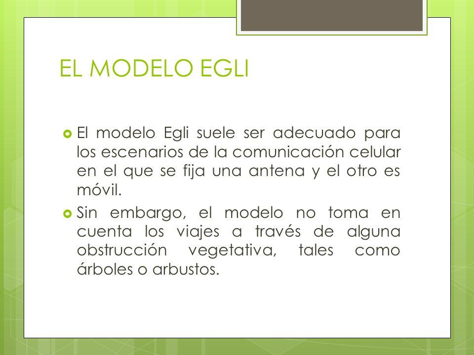 El modelo Egli suele ser adecuado para los escenarios de la comunicación celular en el que se fija una antena y el otro es móvil. Sin embargo, el mode