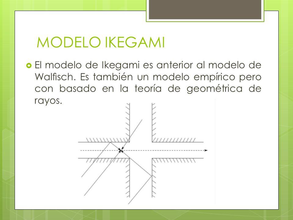 MODELO IKEGAMI El modelo de Ikegami es anterior al modelo de Walsch. Es también un modelo empírico pero con basado en la teoría de geométrica de rayos