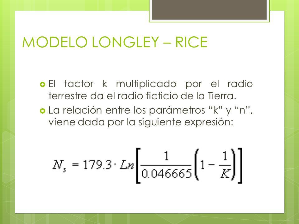 El factor k multiplicado por el radio terrestre da el radio ficticio de la Tierra. La relación entre los parámetros k y n, viene dada por la siguiente