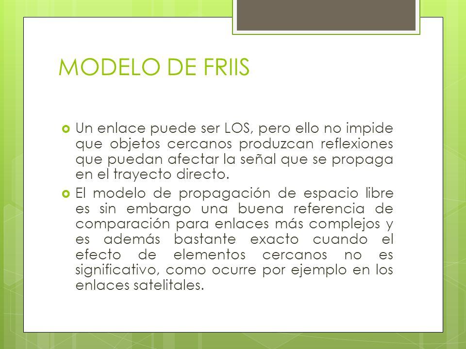 MODELO DE FRIIS Un enlace puede ser LOS, pero ello no impide que objetos cercanos produzcan reflexiones que puedan afectar la señal que se propaga en