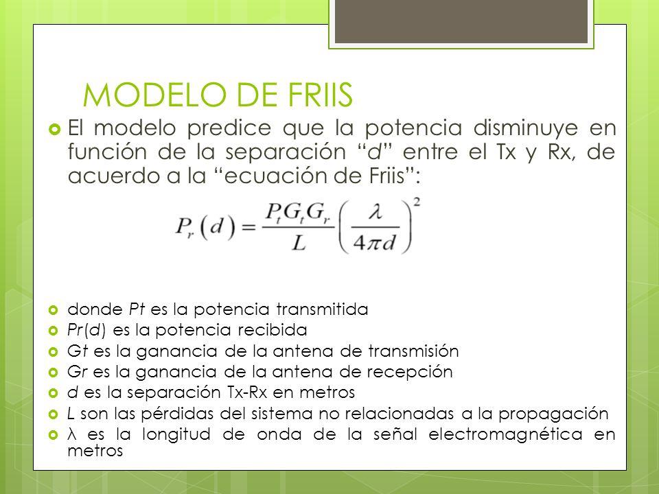 MODELO DE FRIIS El modelo predice que la potencia disminuye en función de la separación d entre el Tx y Rx, de acuerdo a la ecuación de Friis: donde P