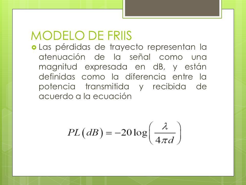MODELO DE FRIIS Las pérdidas de trayecto representan la atenuación de la señal como una magnitud expresada en dB, y están definidas como la diferencia