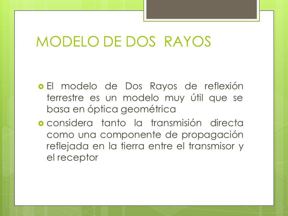 MODELO DE DOS RAYOS El modelo de Dos Rayos de reflexión terrestre es un modelo muy útil que se basa en óptica geométrica considera tanto la transmisió