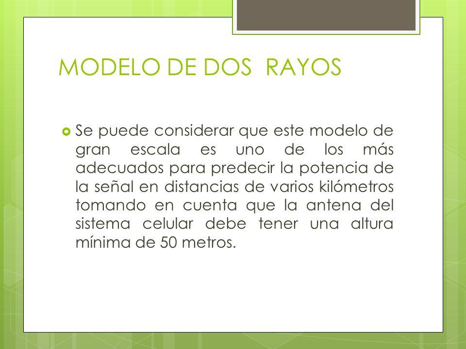 MODELO DE DOS RAYOS Se puede considerar que este modelo de gran escala es uno de los más adecuados para predecir la potencia de la señal en distancias