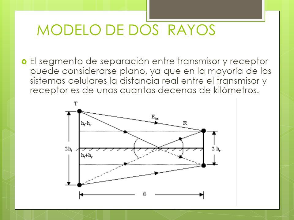 El segmento de separación entre transmisor y receptor puede considerarse plano, ya que en la mayoría de los sistemas celulares la distancia real entre