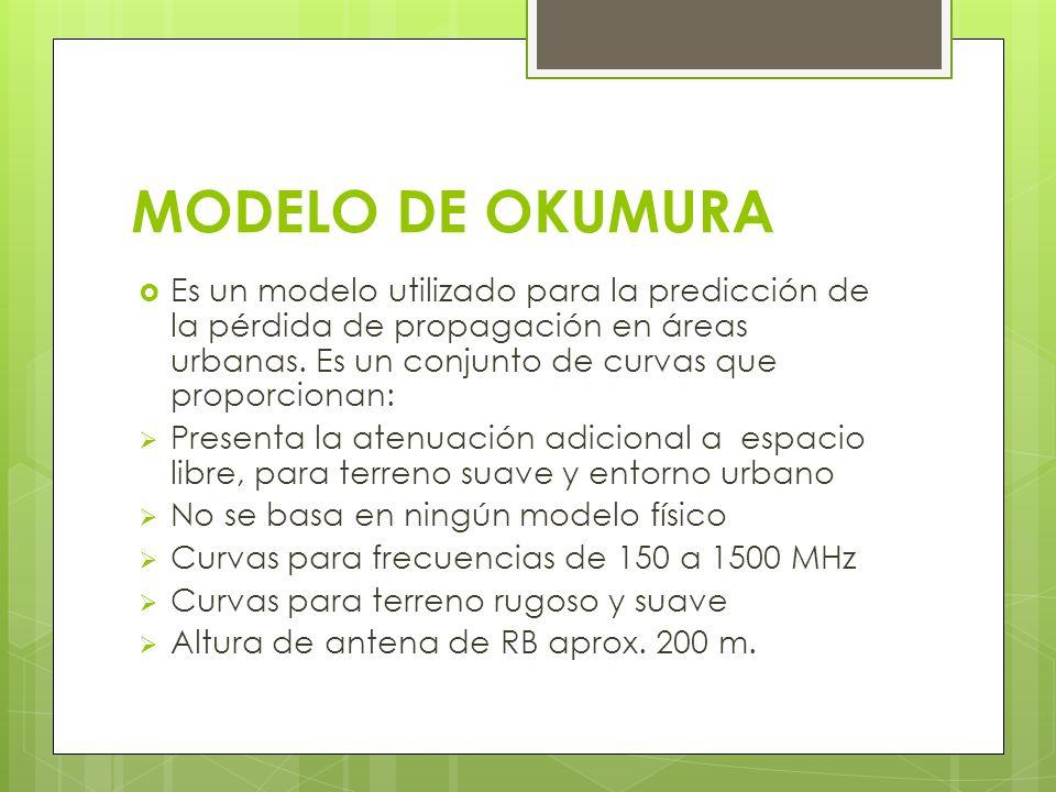 MODELO DE OKUMURA Es un modelo utilizado para la predicción de la pérdida de propagación en áreas urbanas. Es un conjunto de curvas que proporcionan: