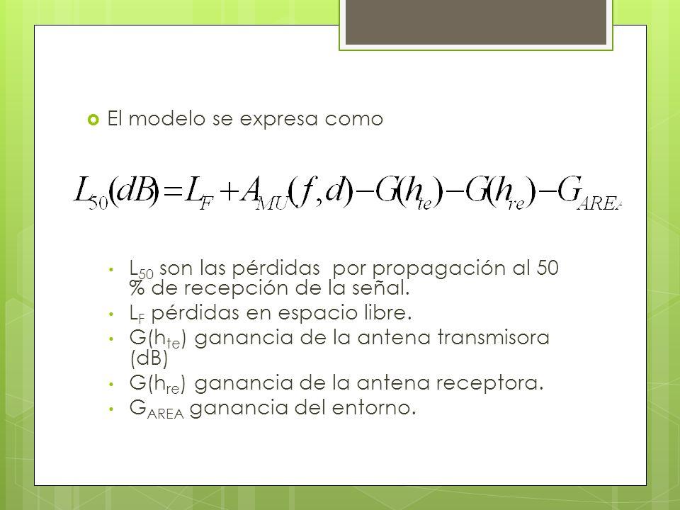 El modelo se expresa como L 50 son las pérdidas por propagación al 50 % de recepción de la señal. L F pérdidas en espacio libre. G(h te ) ganancia de