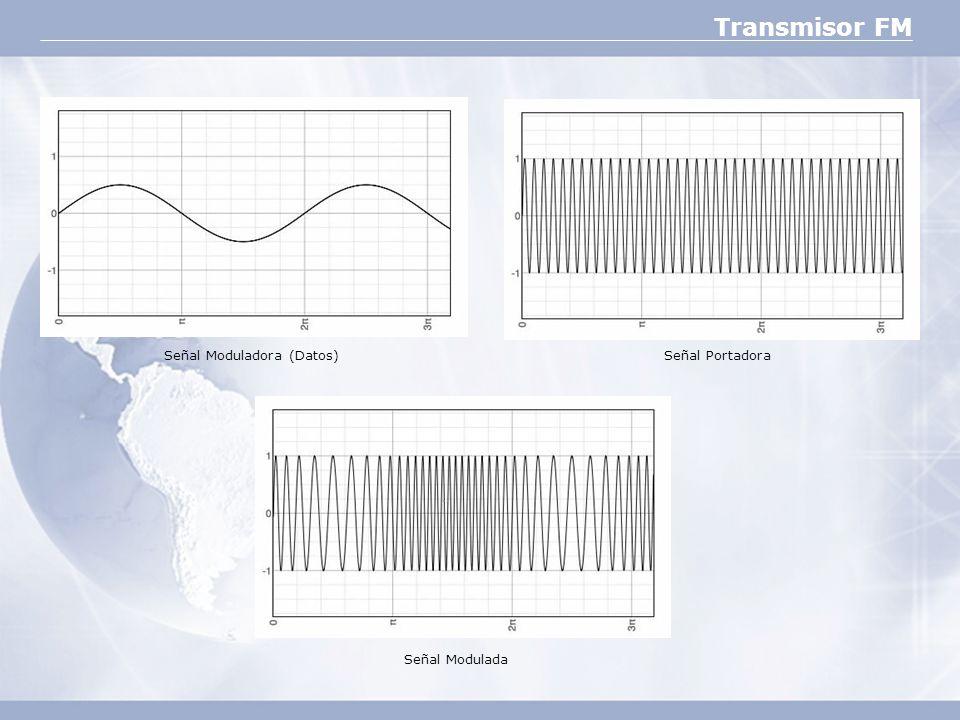 Transmisor FM Señal Moduladora (Datos)Señal Portadora Señal Modulada