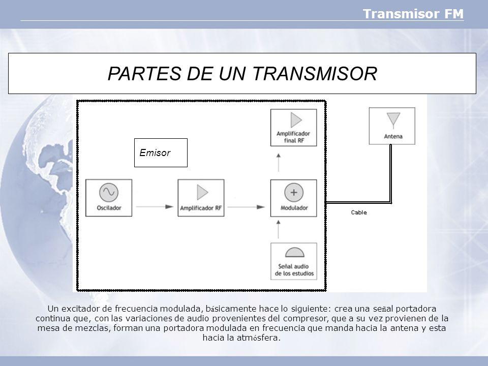 PARTES DE UN TRANSMISOR Emisor Un excitador de frecuencia modulada, b á sicamente hace lo siguiente: crea una se ñ al portadora continua que, con las