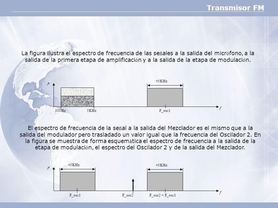 Transmisor FM 300Hz5KHz F_osc1 5KHz f P F_osc1F_osc2 + F_osc1 5KHz f P F_osc2 El espectro de frecuencia de la se ñ al a la salida del Mezclador es el