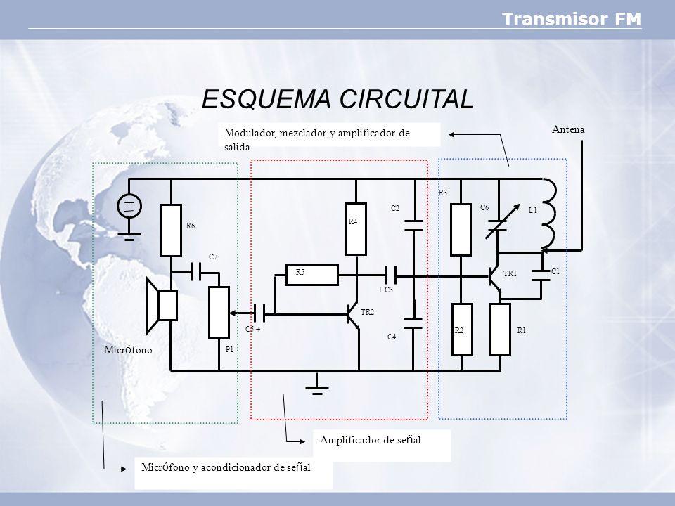 Transmisor FM Micr ó fono y acondicionador de se ñ al Amplificador de se ñ al Modulador, mezclador y amplificador de salida Micr ó fono Antena L1 C5 +