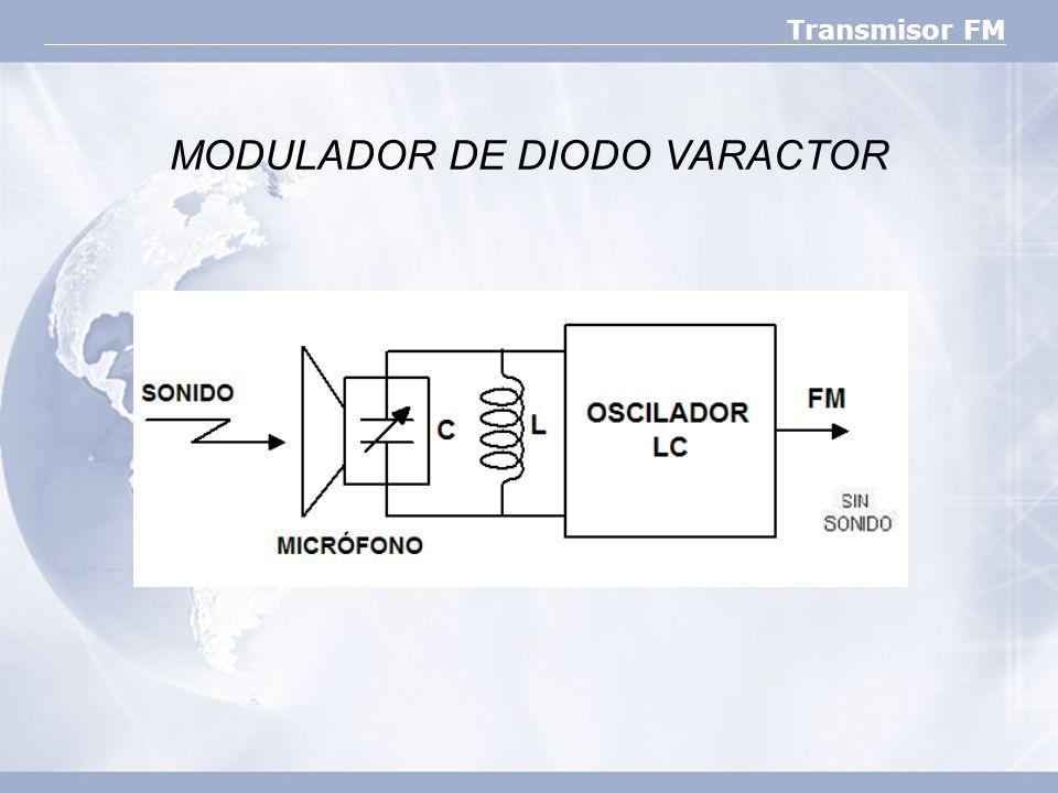 Transmisor FM MODULADOR DE DIODO VARACTOR