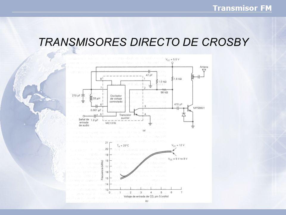Transmisor FM TRANSMISORES DIRECTO DE CROSBY