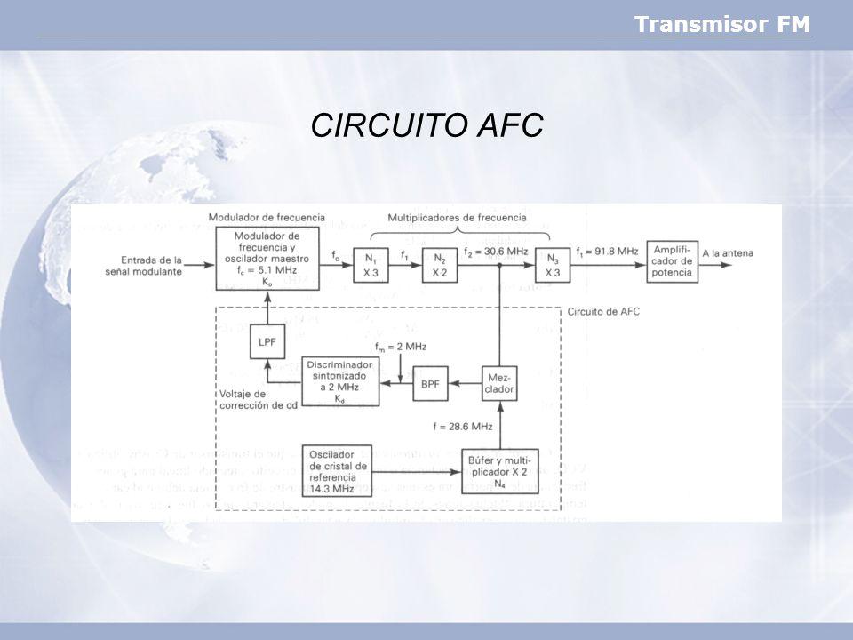 Transmisor FM CIRCUITO AFC
