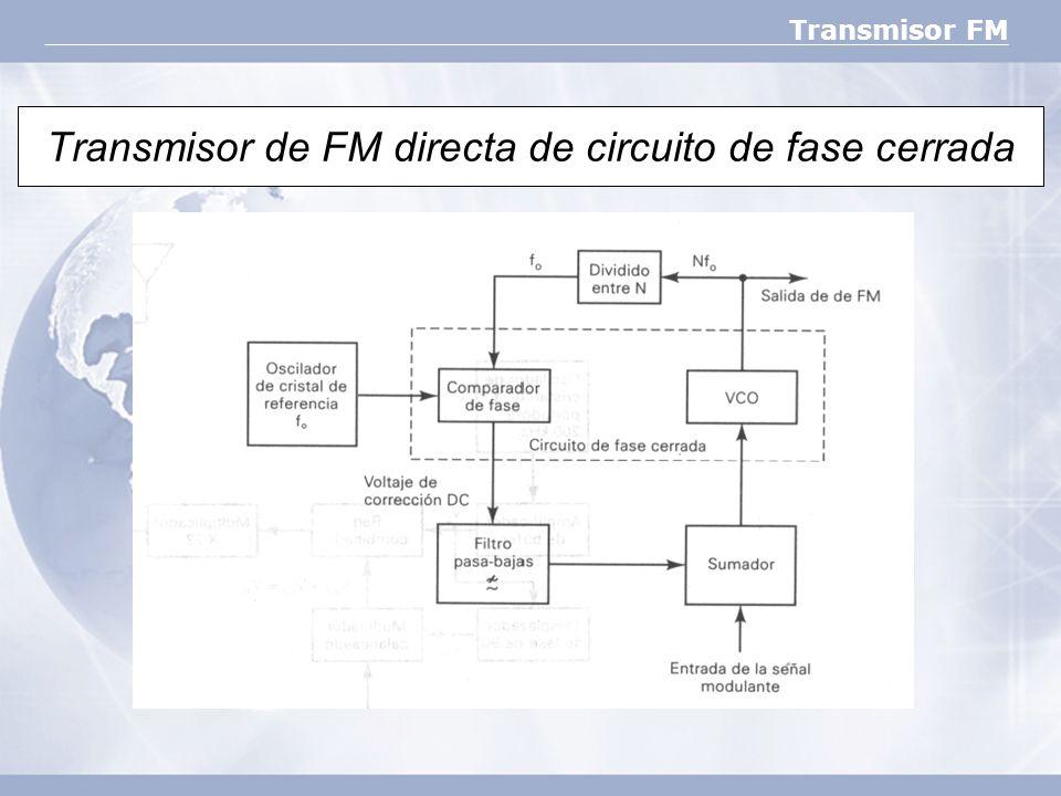 Transmisor FM Transmisor de FM directa de circuito de fase cerrada