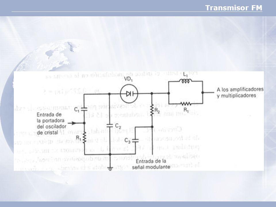 Transmisor FM Moduladores de FM indirectos
