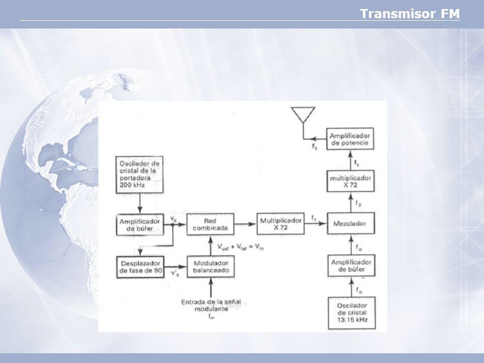 Transmisor FM Transmisor FM indirecto de Armstrong