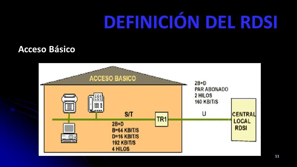 DEFINICIÓN DEL RDSI Acceso Básico 11