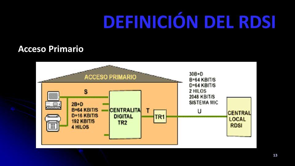 DEFINICIÓN DEL RDSI Acceso Primario 13