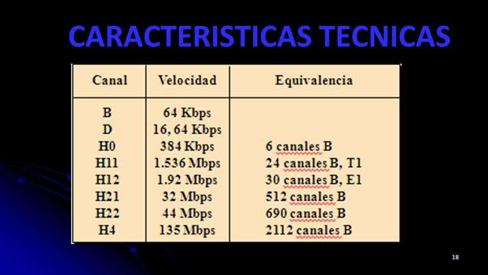 CARACTERISTICAS TECNICAS 18