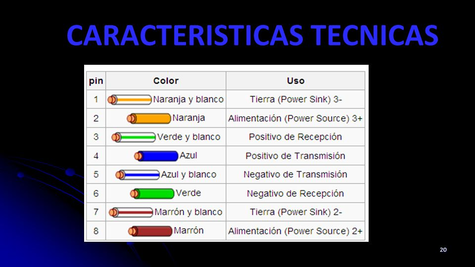 CARACTERISTICAS TECNICAS 20