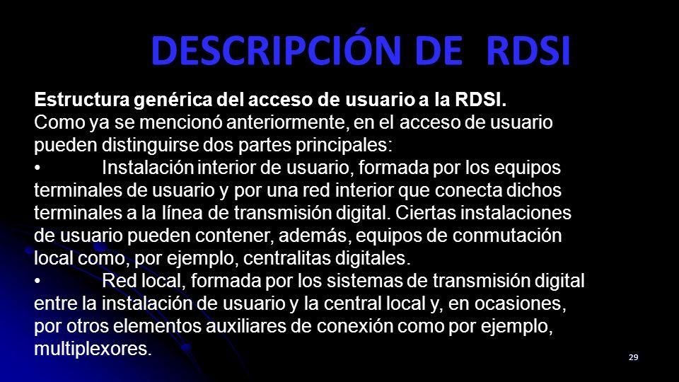 DESCRIPCIÓN DE RDSI 29 Estructura genérica del acceso de usuario a la RDSI. Como ya se mencionó anteriormente, en el acceso de usuario pueden distingu