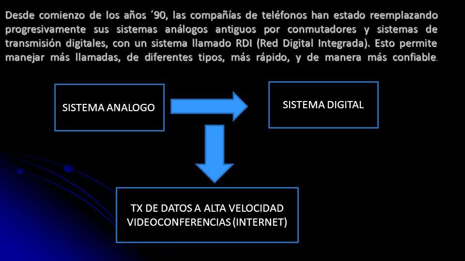 Desde comienzo de los años ´90, las compañías de teléfonos han estado reemplazando progresivamente sus sistemas análogos antiguos por conmutadores y sistemas de transmisión digitales, con un sistema llamado RDI (Red Digital Integrada).