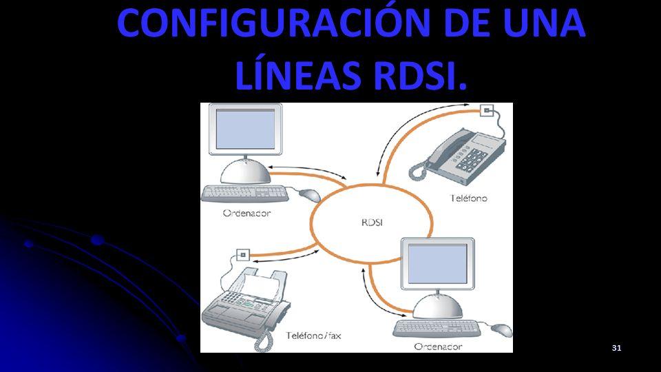 CONFIGURACIÓN DE UNA LÍNEAS RDSI. 31