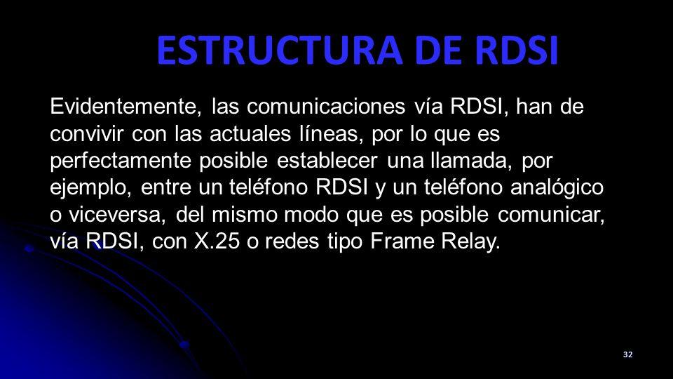 ESTRUCTURA DE RDSI 32 Evidentemente, las comunicaciones vía RDSI, han de convivir con las actuales líneas, por lo que es perfectamente posible establecer una llamada, por ejemplo, entre un teléfono RDSI y un teléfono analógico o viceversa, del mismo modo que es posible comunicar, vía RDSI, con X.25 o redes tipo Frame Relay.