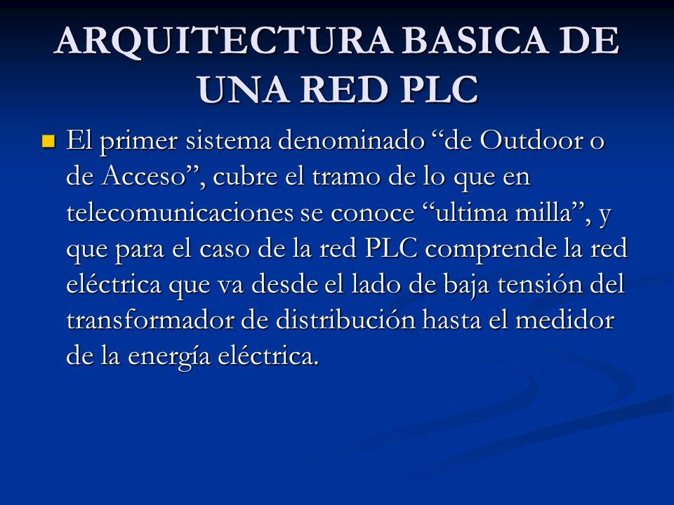 ARQUITECTURA BASICA DE UNA RED PLC El primer sistema denominado de Outdoor o de Acceso, cubre el tramo de lo que en telecomunicaciones se conoce ultim