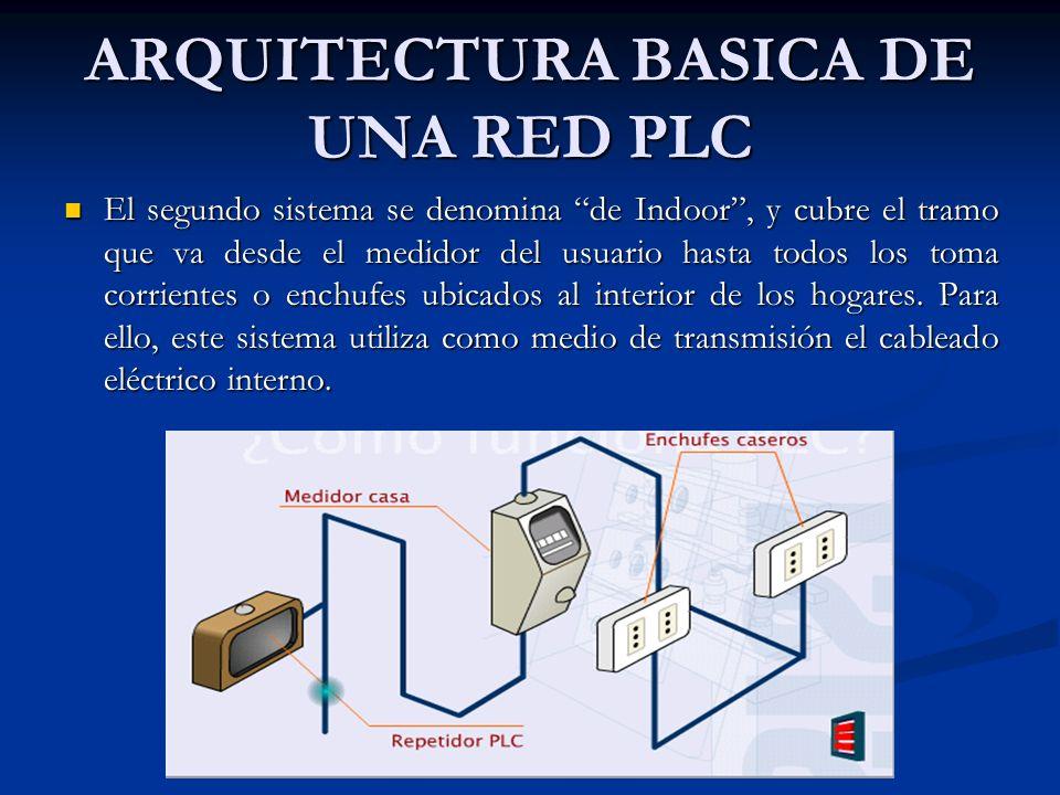 ARQUITECTURA BASICA DE UNA RED PLC El segundo sistema se denomina de Indoor, y cubre el tramo que va desde el medidor del usuario hasta todos los toma