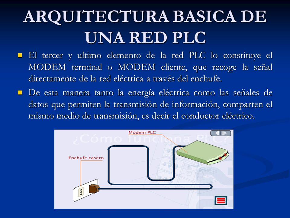 ARQUITECTURA BASICA DE UNA RED PLC El tercer y ultimo elemento de la red PLC lo constituye el MODEM terminal o MODEM cliente, que recoge la señal dire