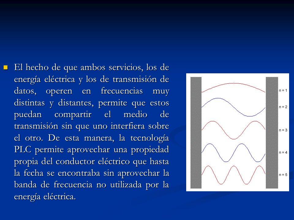 El hecho de que ambos servicios, los de energía eléctrica y los de transmisión de datos, operen en frecuencias muy distintas y distantes, permite que