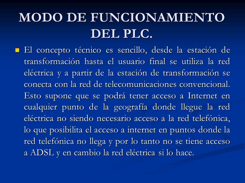 MODO DE FUNCIONAMIENTO DEL PLC. El concepto técnico es sencillo, desde la estación de transformación hasta el usuario final se utiliza la red eléctric