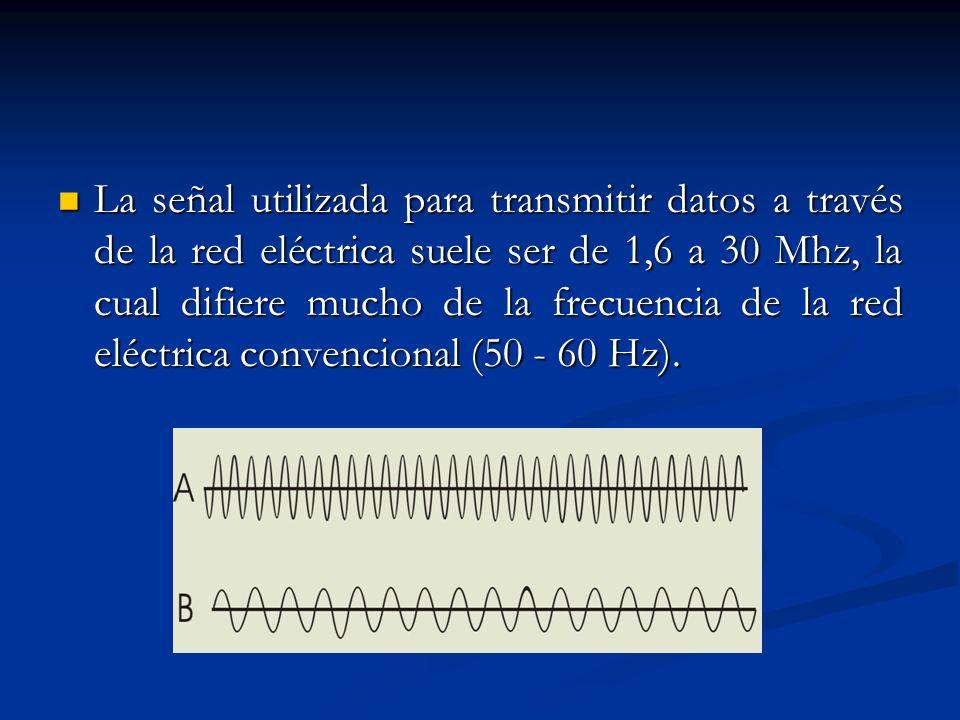 La señal utilizada para transmitir datos a través de la red eléctrica suele ser de 1,6 a 30 Mhz, la cual difiere mucho de la frecuencia de la red eléc