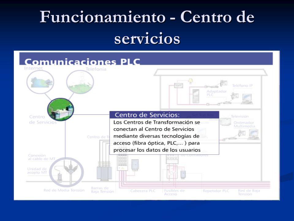 Funcionamiento - Centro de servicios