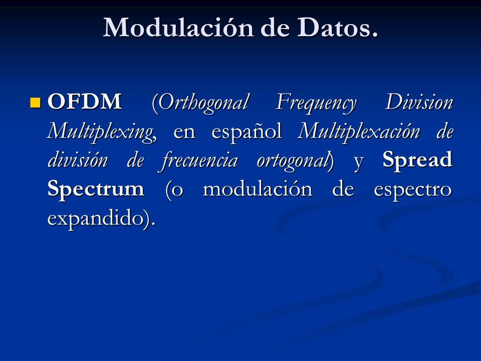 Modulación de Datos. OFDM (Orthogonal Frequency Division Multiplexing, en español Multiplexación de división de frecuencia ortogonal) y Spread Spectru