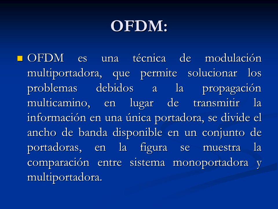 OFDM: OFDM es una técnica de modulación multiportadora, que permite solucionar los problemas debidos a la propagación multicamino, en lugar de transmi