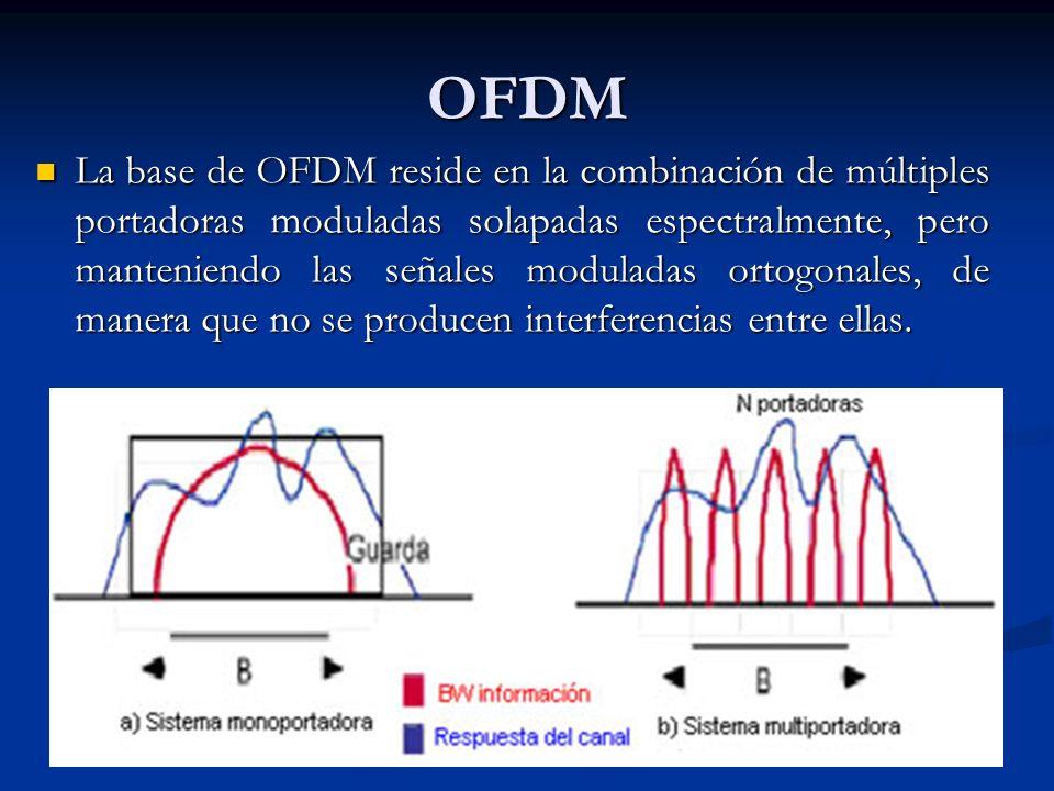 OFDM La base de OFDM reside en la combinación de múltiples portadoras moduladas solapadas espectralmente, pero manteniendo las señales moduladas ortog