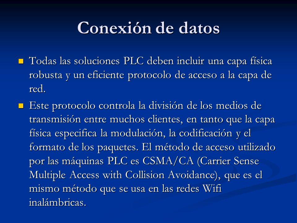 Conexión de datos Todas las soluciones PLC deben incluir una capa física robusta y un eficiente protocolo de acceso a la capa de red. Todas las soluci
