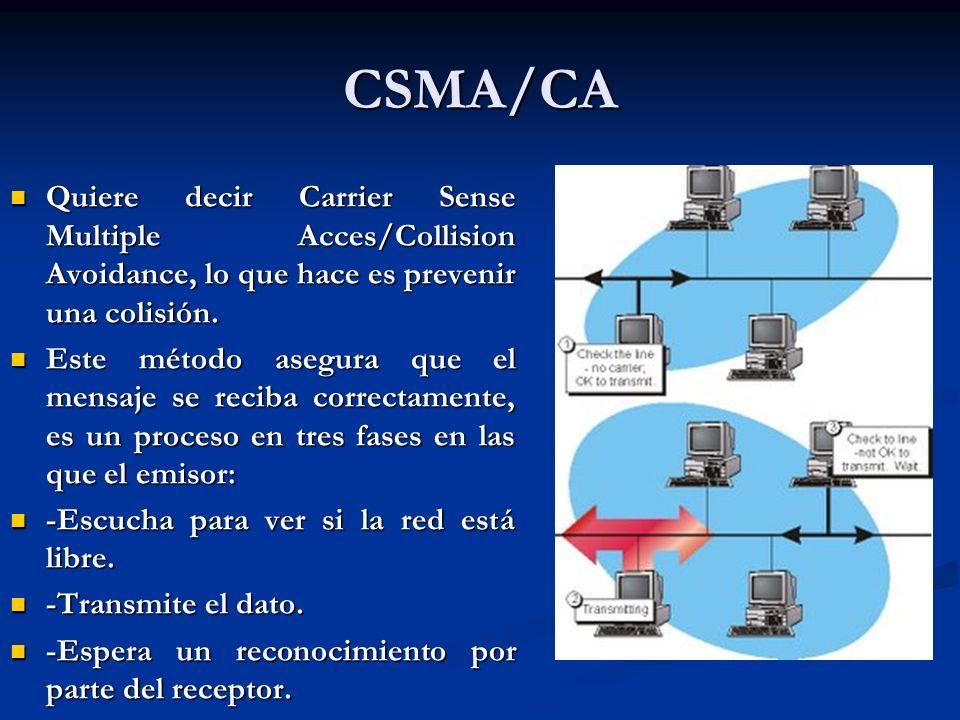 CSMA/CA Quiere decir Carrier Sense Multiple Acces/Collision Avoidance, lo que hace es prevenir una colisión. Quiere decir Carrier Sense Multiple Acces