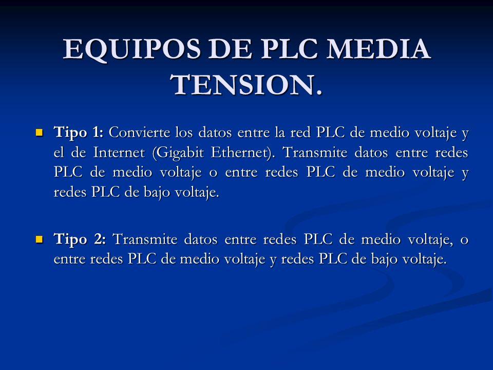 EQUIPOS DE PLC MEDIA TENSION. Tipo 1: Convierte los datos entre la red PLC de medio voltaje y el de Internet (Gigabit Ethernet). Transmite datos entre
