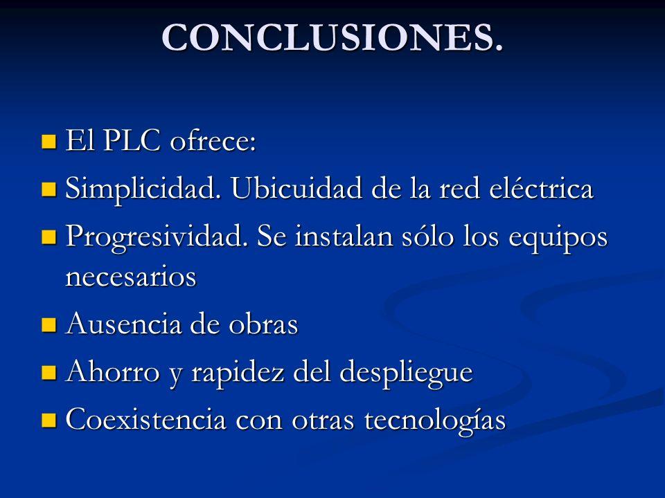 CONCLUSIONES. El PLC ofrece: El PLC ofrece: Simplicidad. Ubicuidad de la red eléctrica Simplicidad. Ubicuidad de la red eléctrica Progresividad. Se in