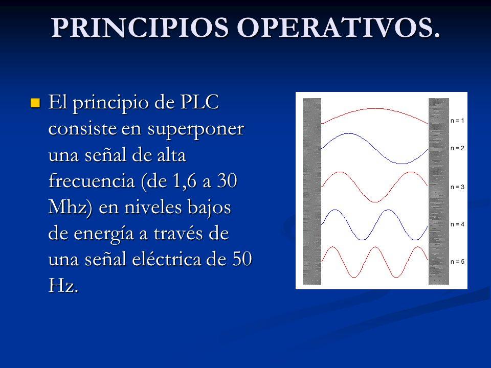 PRINCIPIOS OPERATIVOS. El principio de PLC consiste en superponer una señal de alta frecuencia (de 1,6 a 30 Mhz) en niveles bajos de energía a través