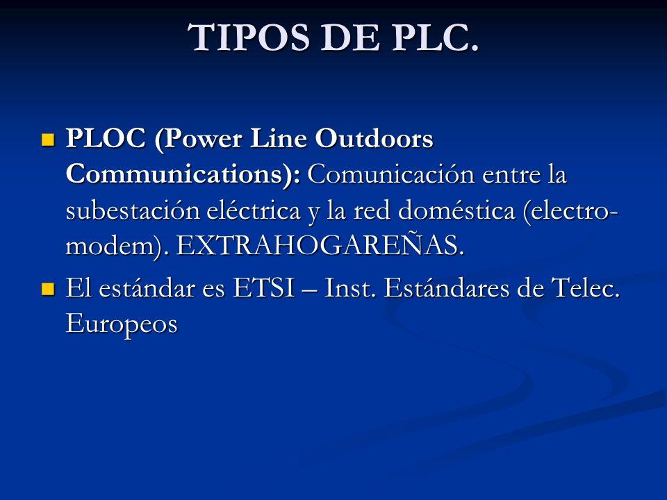 TIPOS DE PLC. PLOC (Power Line Outdoors Communications): Comunicación entre la subestación eléctrica y la red doméstica (electro- modem). EXTRAHOGAREÑ