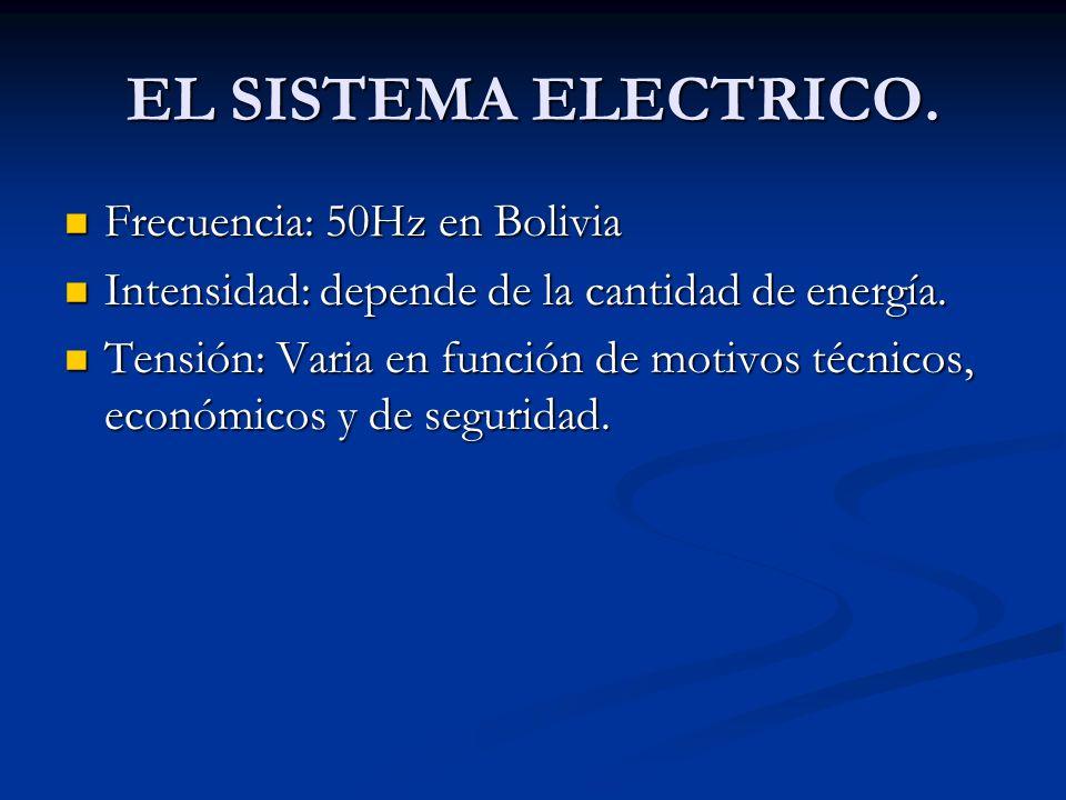 EL SISTEMA ELECTRICO. Frecuencia: 50Hz en Bolivia Frecuencia: 50Hz en Bolivia Intensidad: depende de la cantidad de energía. Intensidad: depende de la
