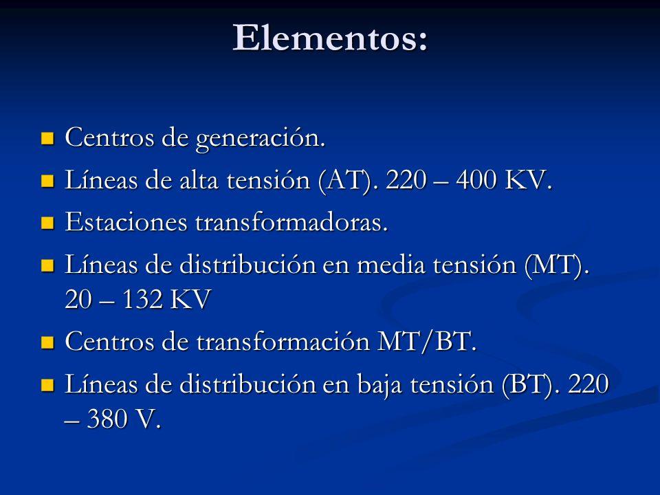 Elementos: Centros de generación. Centros de generación. Líneas de alta tensión (AT). 220 – 400 KV. Líneas de alta tensión (AT). 220 – 400 KV. Estacio