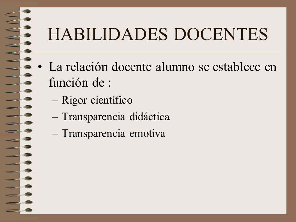 HABILIDADES DOCENTES La relación docente alumno se establece en función de : –Rigor científico –Transparencia didáctica –Transparencia emotiva
